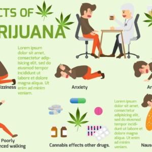大麻の作用